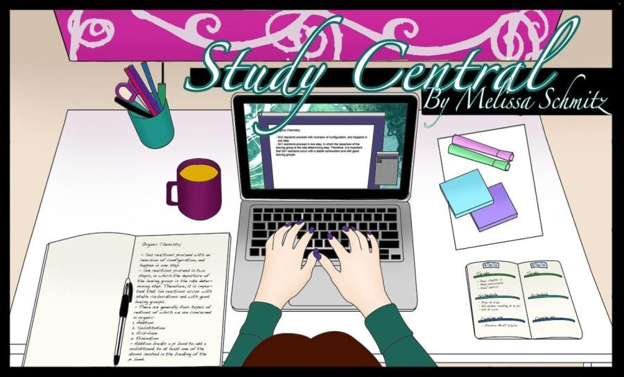 Study Central: Preparing for tutoring sessions